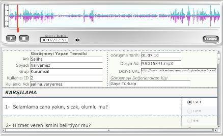 CallCenterScreen Görüşme Performans Paneli